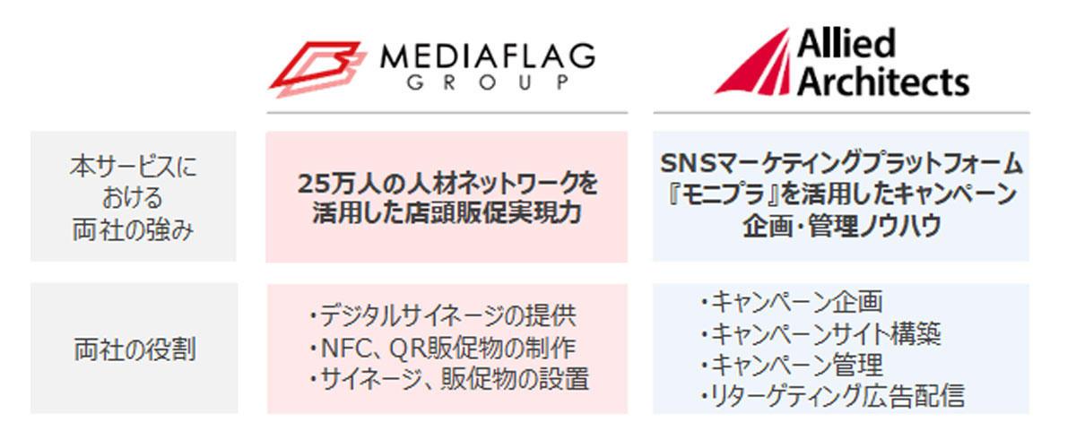 20171110_mediaflag_part_img.jpg