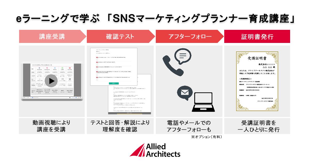 20180213_SNS研修eラーニング_image.png