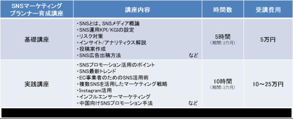 20180213_SNS研修eラーニング_menu.png
