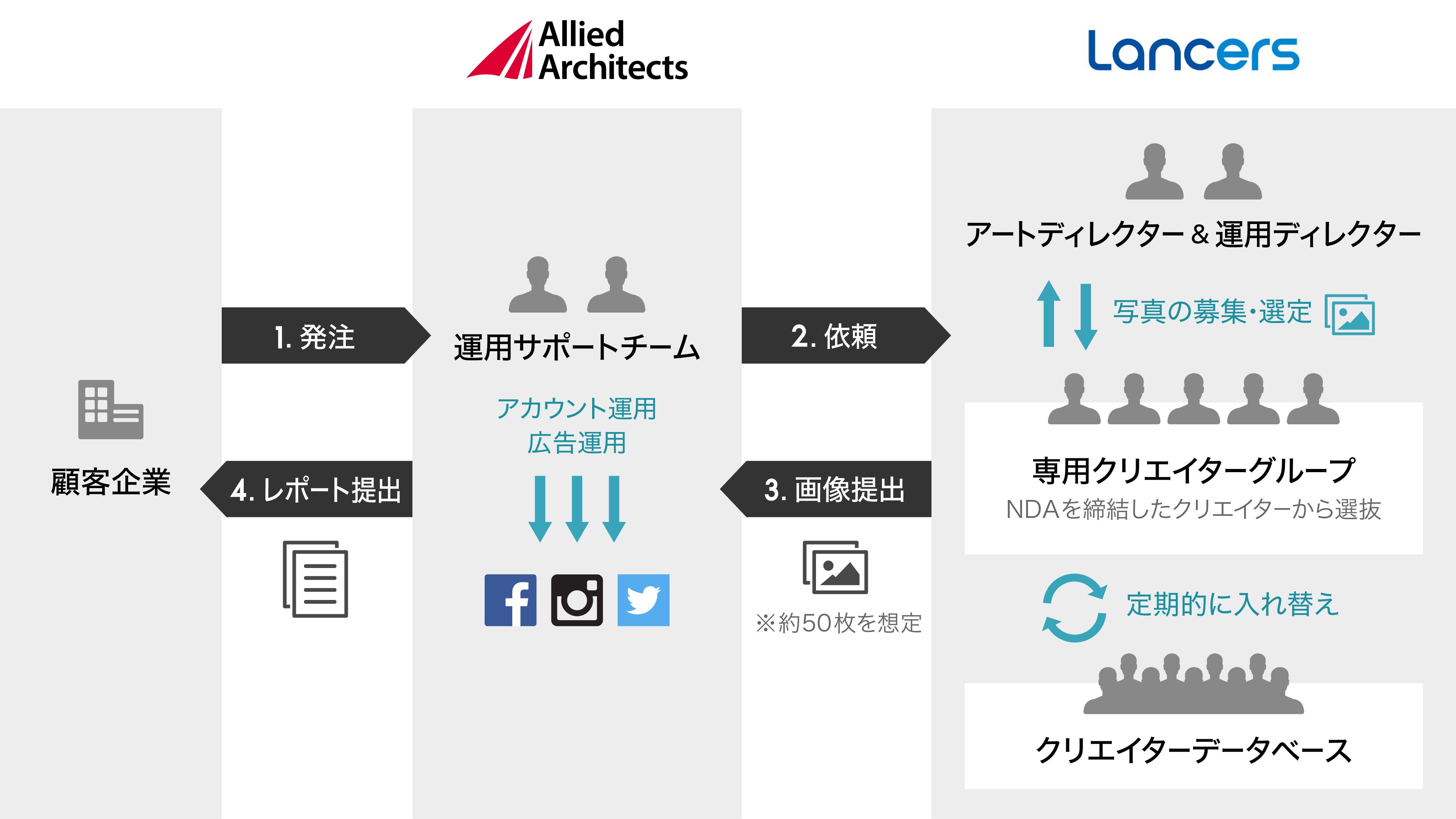 AA_Lancers.jpg