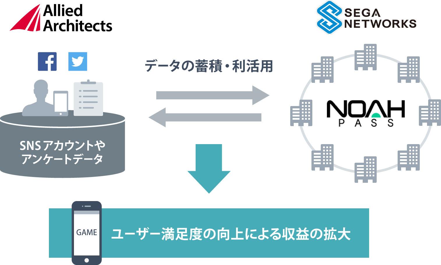 AA_SEGA NETWORKS.jpg