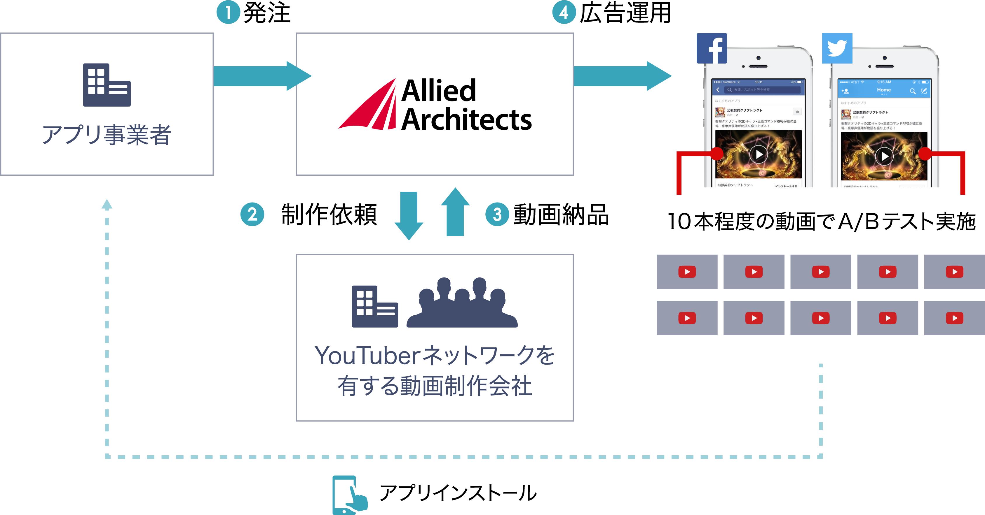 ADU_YouTuber.jpg