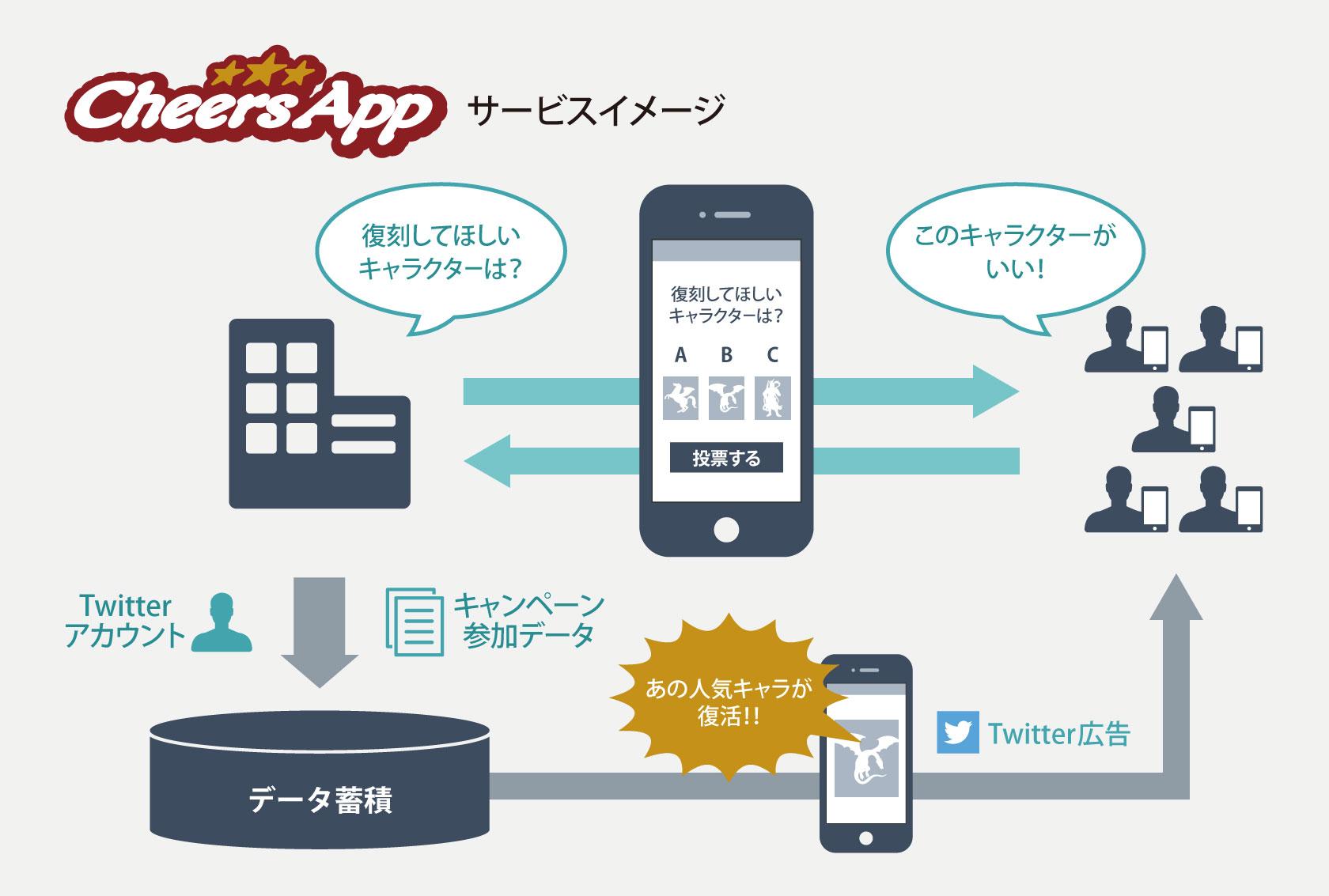 CheersApp_image.jpg