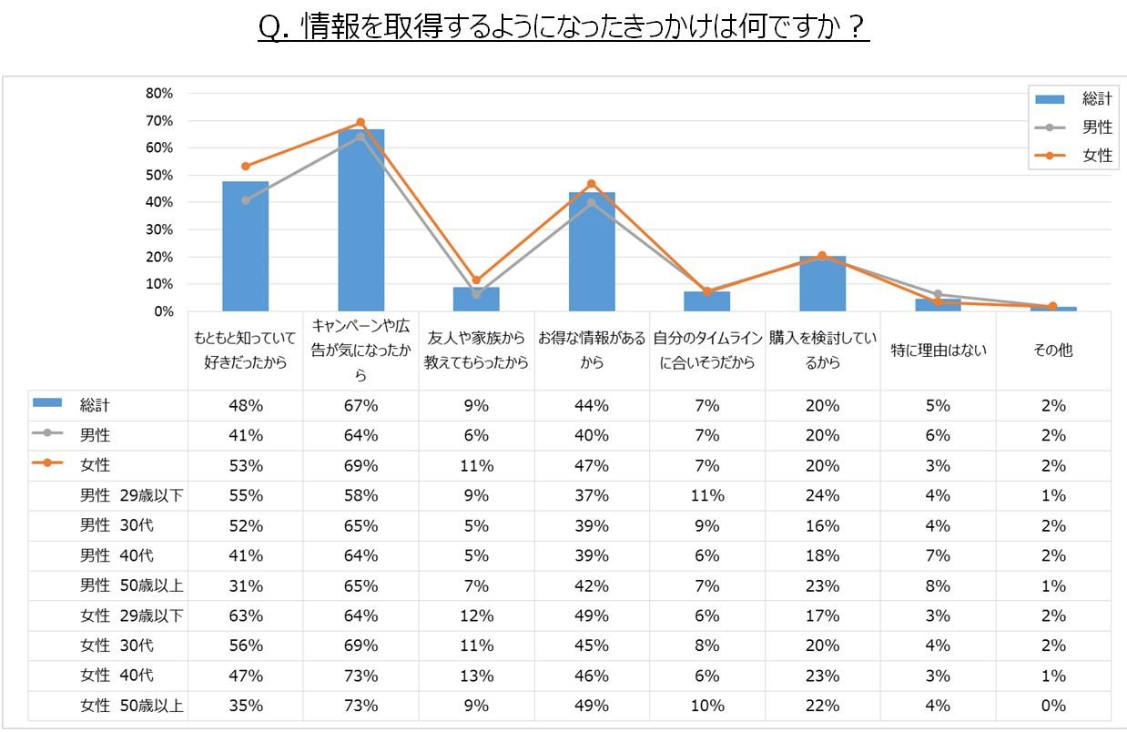 "SNS_survey02.jpg"""