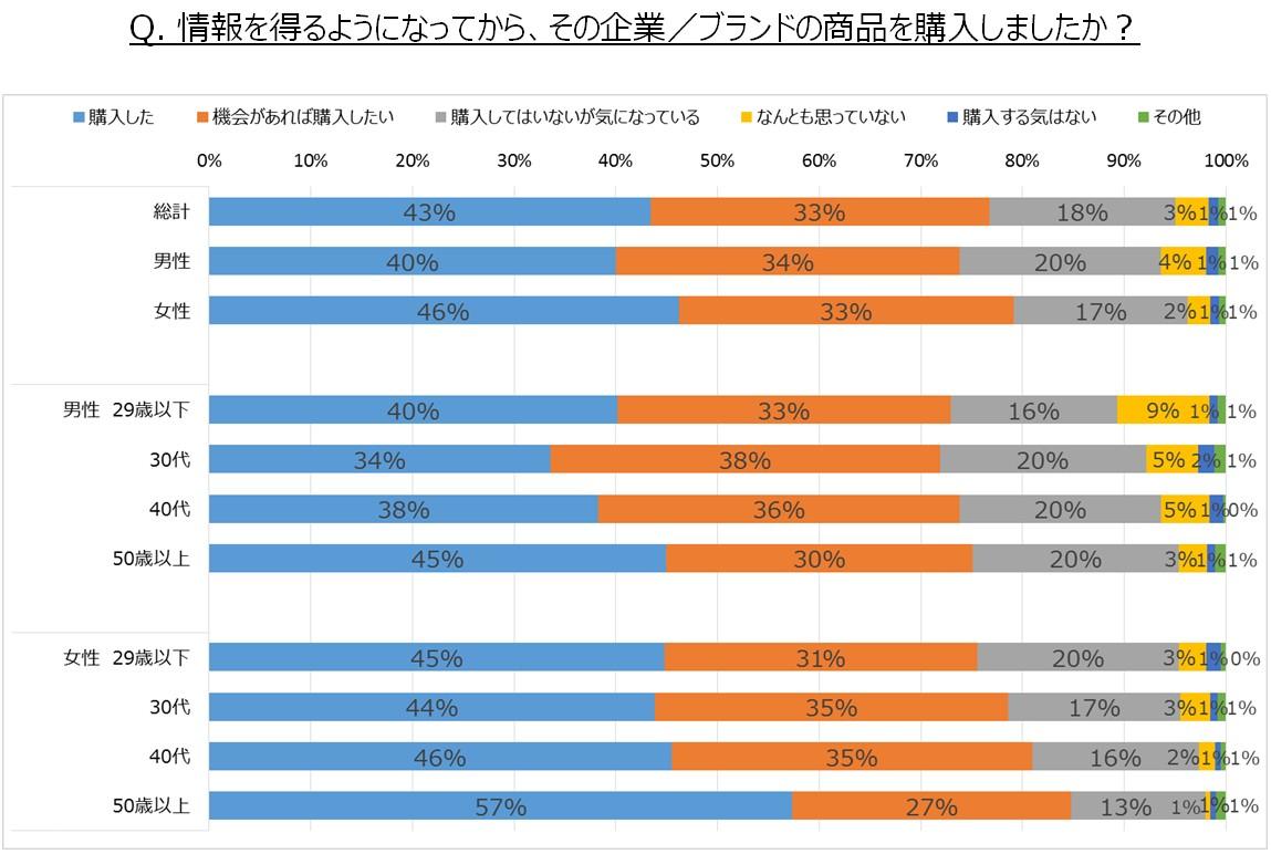"SNS_survey03.jpg"""