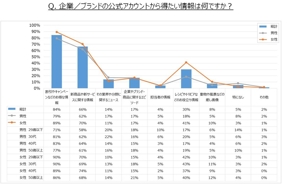 "SNS_survey04.jpg"""