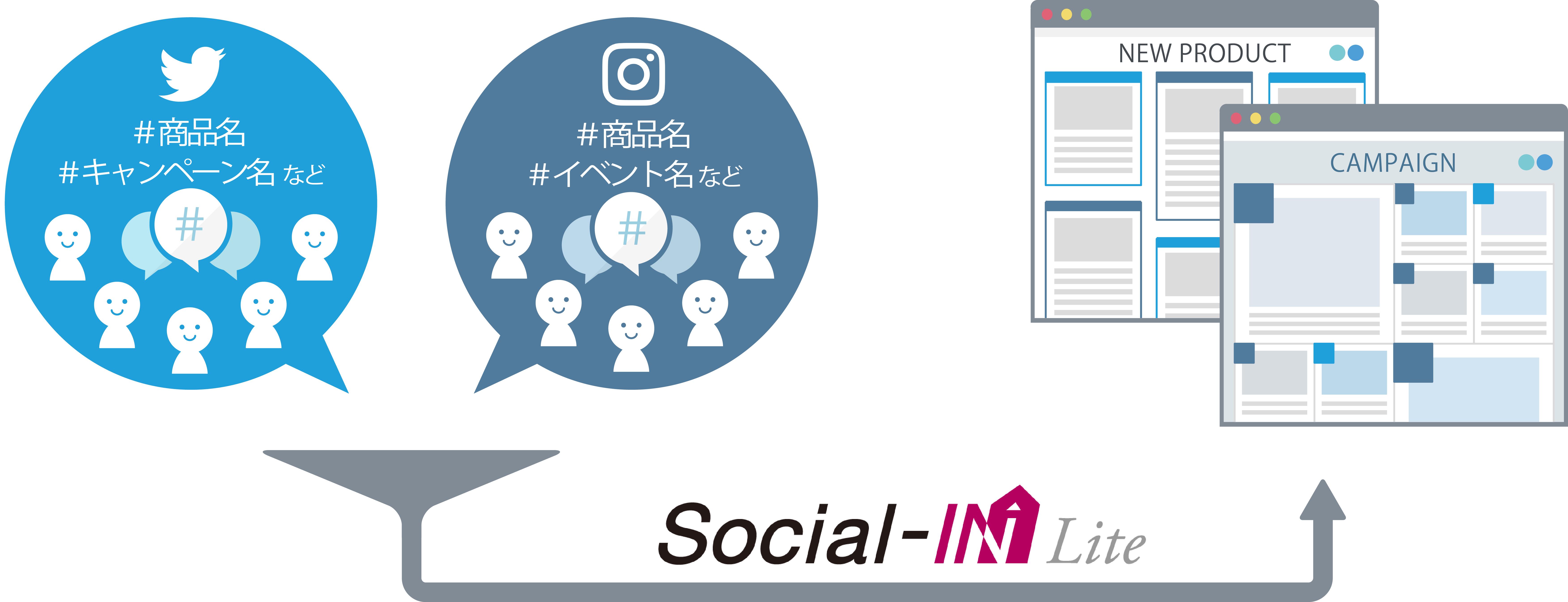 Social-INLite_image.png