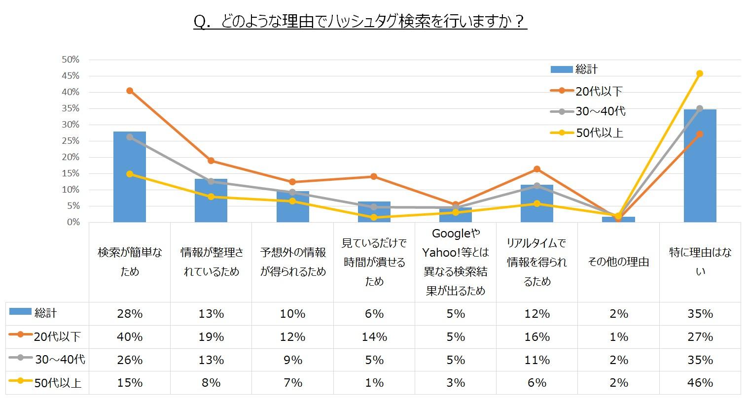 "aainc_release_20150224_hushtag_survey03.jpg"""