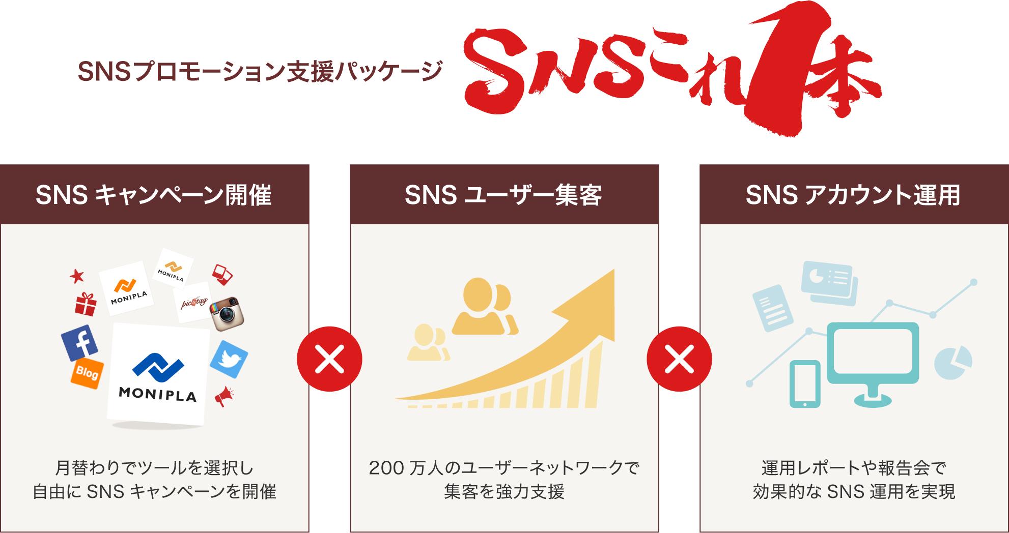 "sns_onestop.jpg"""