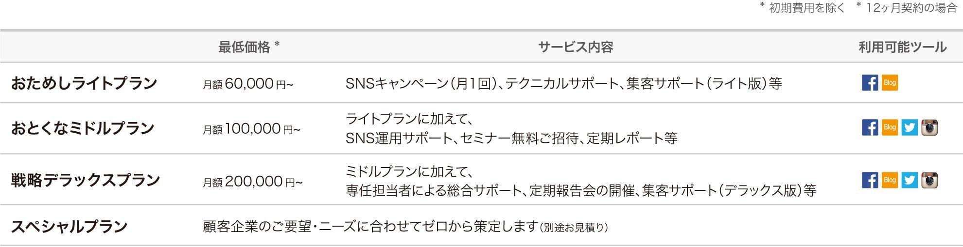"""sns_onestop_serviceplan.jpg"""""""