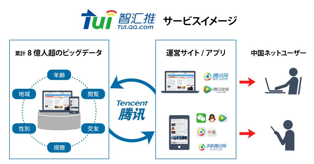 tui_service_image.jpg
